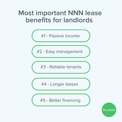 Benefits-NNN-Leases-1