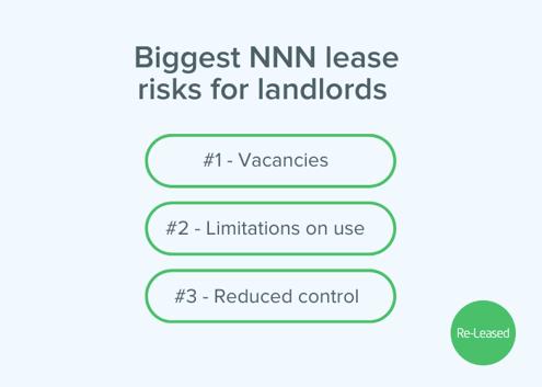 Risks-NNN-Leases
